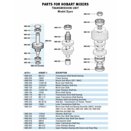 Hobart - HM3-653 - Long-Worm Gear Shaft Gear Spacer/Transmission Unit Model D300/Parts for Hobart Mixer
